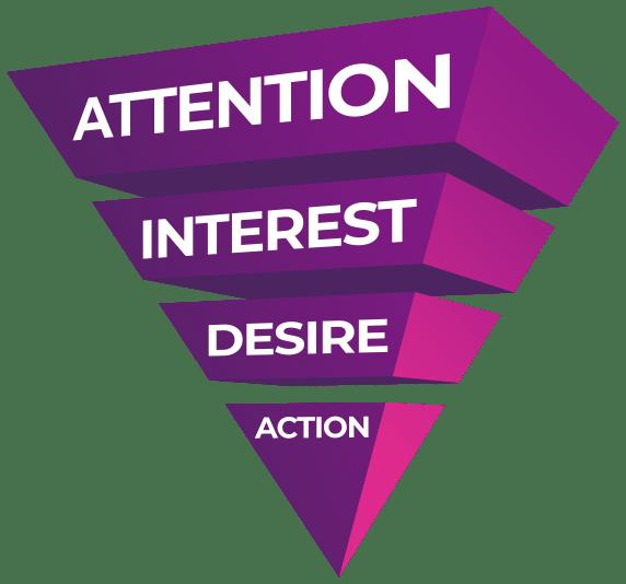 aida-marketing-funnel