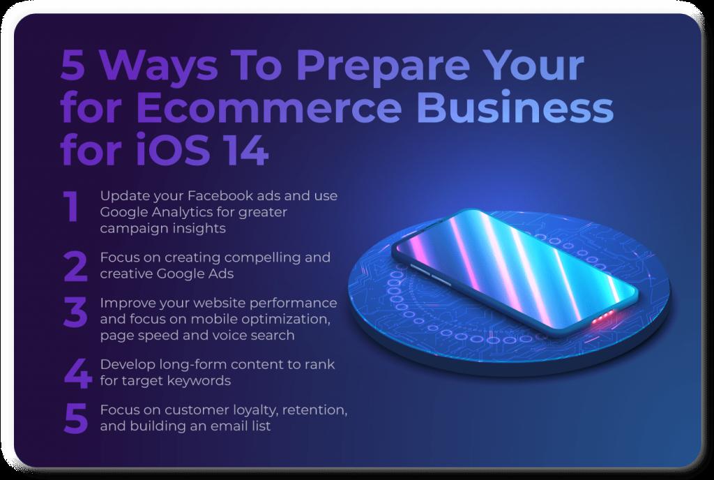 ios-ecommerce-strategy